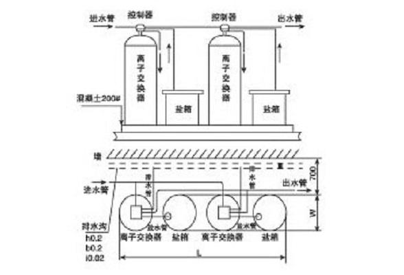 鍋爐軟化水設備報價