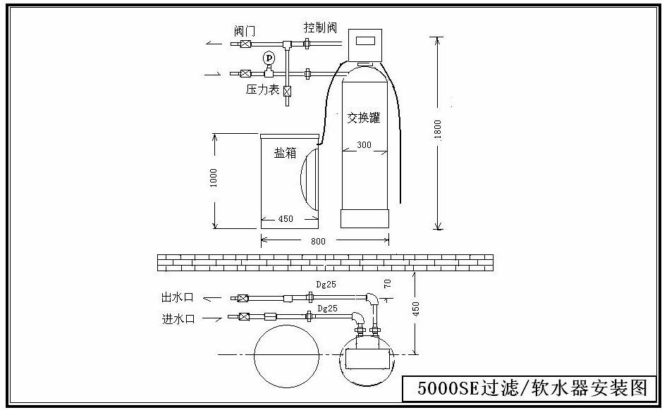 软化水设备安装流程图
