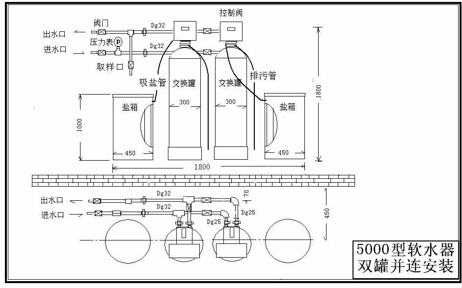 軟化水設備工藝流程圖